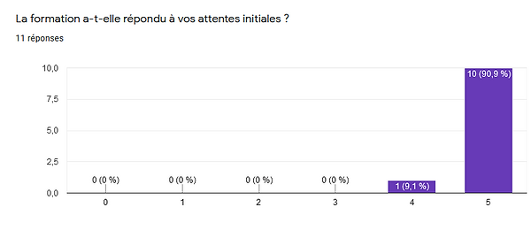 attentes.PNG