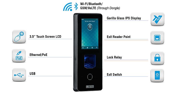 cosec-argo-Interface-diagram.png