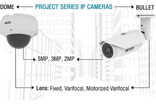 project-series-ip-security-camera.png
