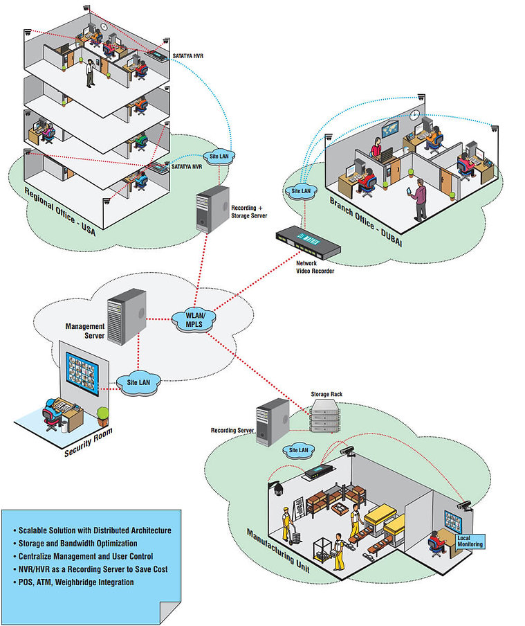 multi-floor-application-img.jpg