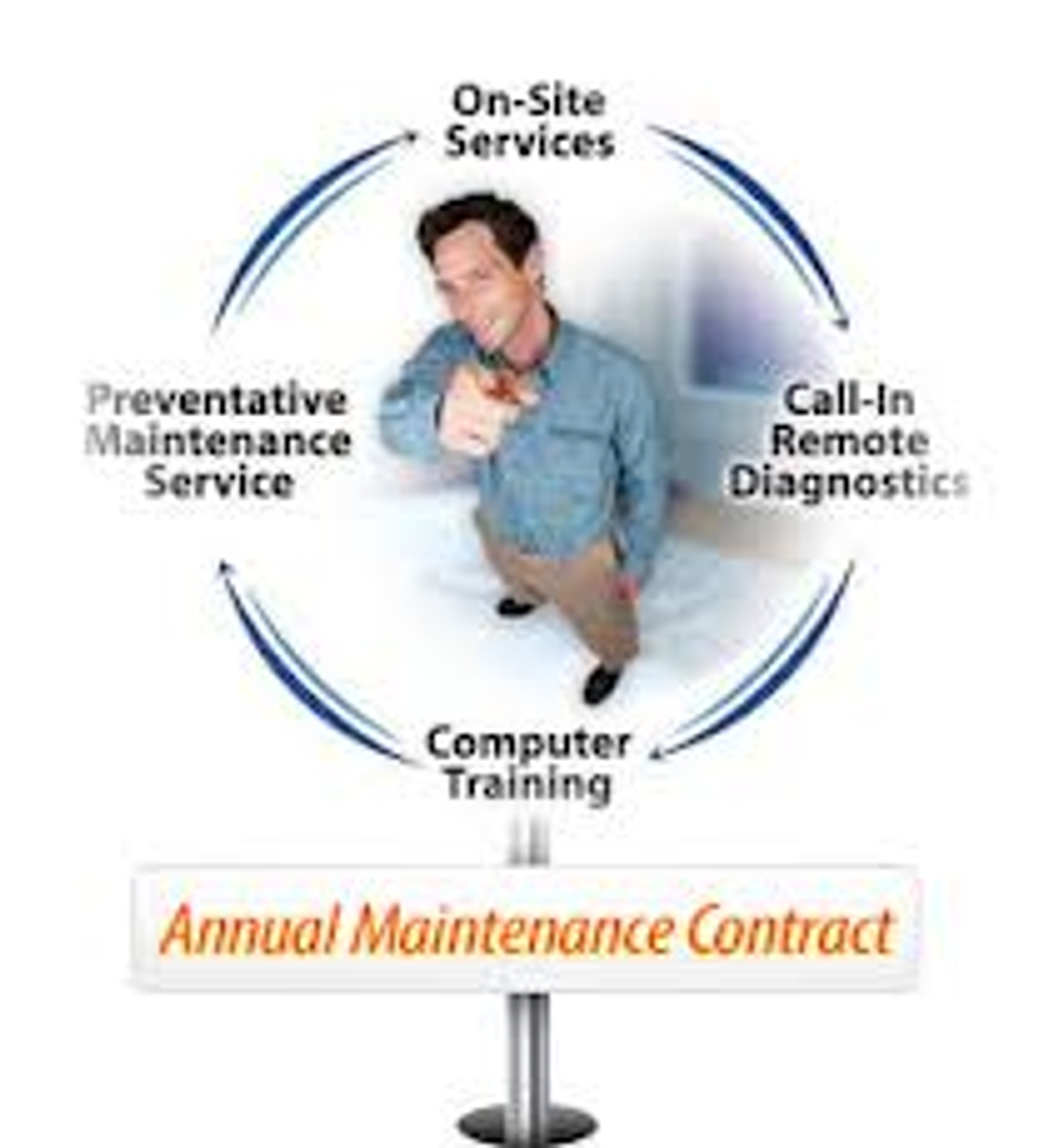 Penta Security Cameras Annual Maintenance Contract