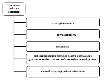 Программа По Плаванию Протченко