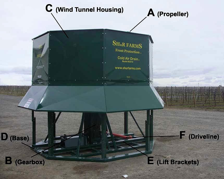 Overview of the Cold Air Drain®