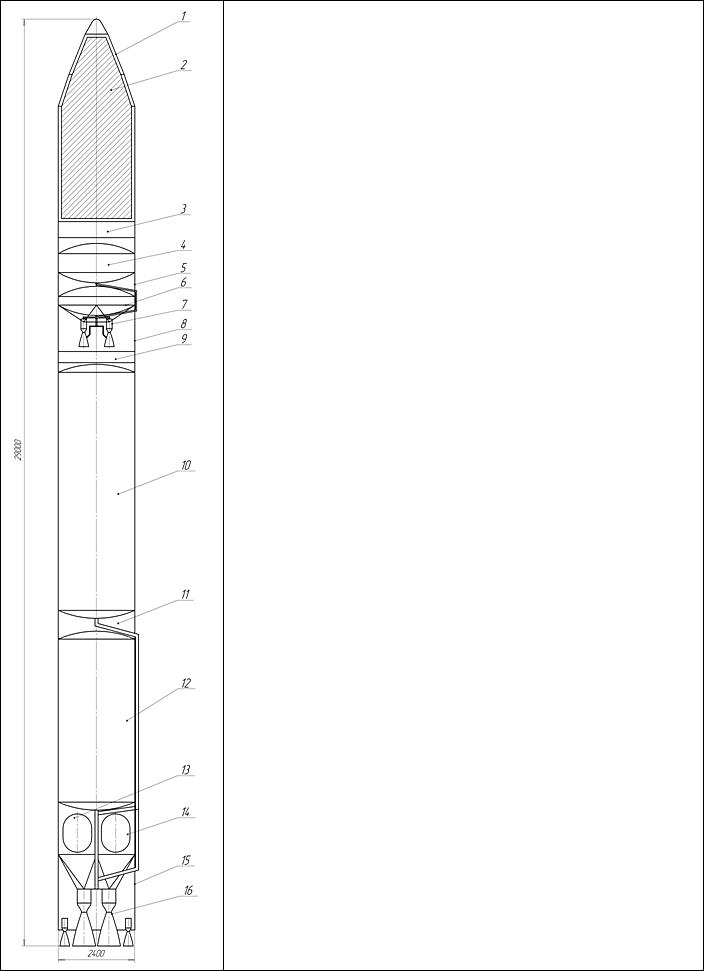 график запусков:
