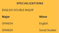L&L Specilization.png