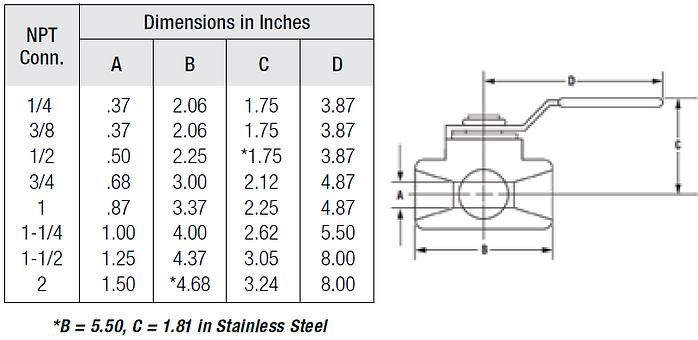 ball valve chart.PNG