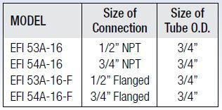 navy chart 2.JPG