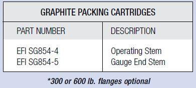 packing chart.JPG