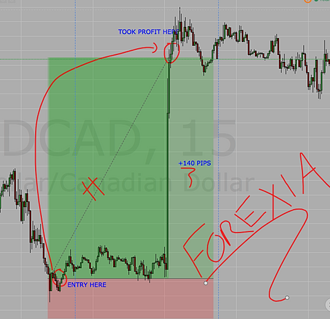 Forex trading testimonials