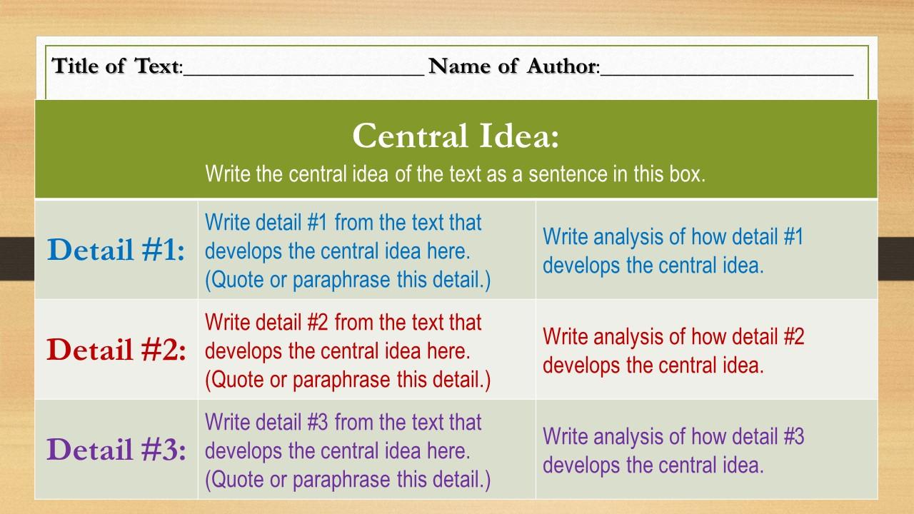 Custom Essay Writing   Buy College Essays   AboveCollege  written