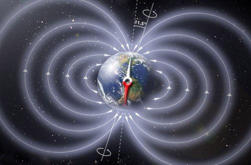 Magnetno polje.jpg