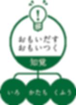 ミラペの介護レク_ゆびレク7.png