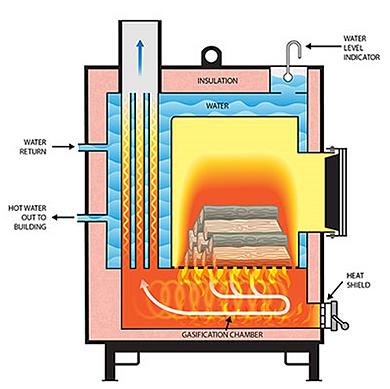 Diy Firebox Stove Diy Free Engine Image For User Manual