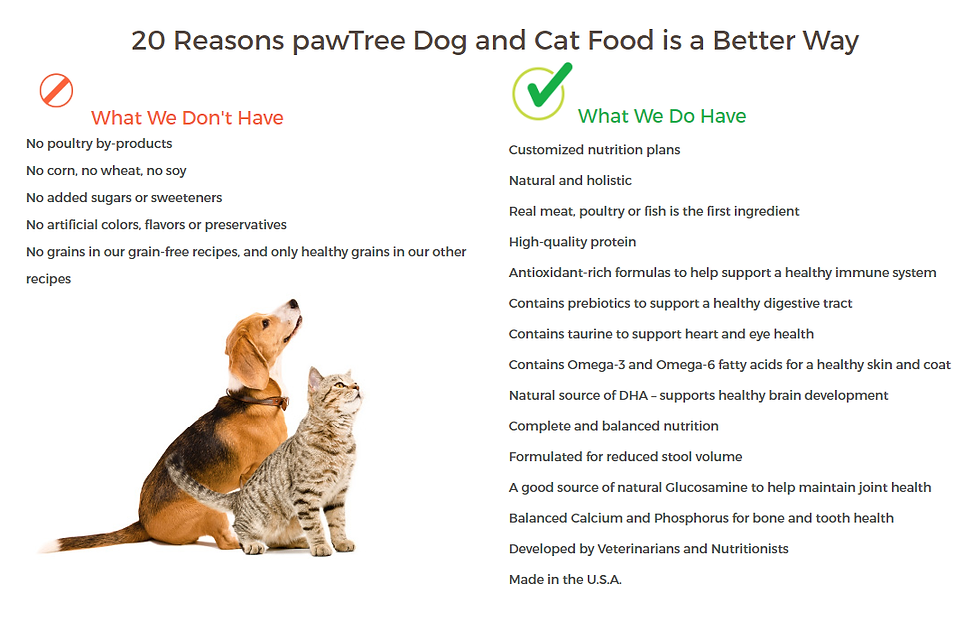 why pawtree food.png