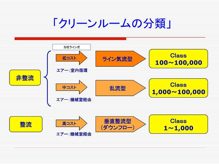 クリーンルーム提案資料 2.jpg