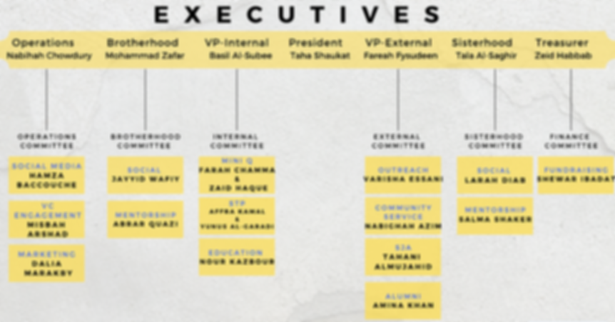 Revised EXEC chart.png