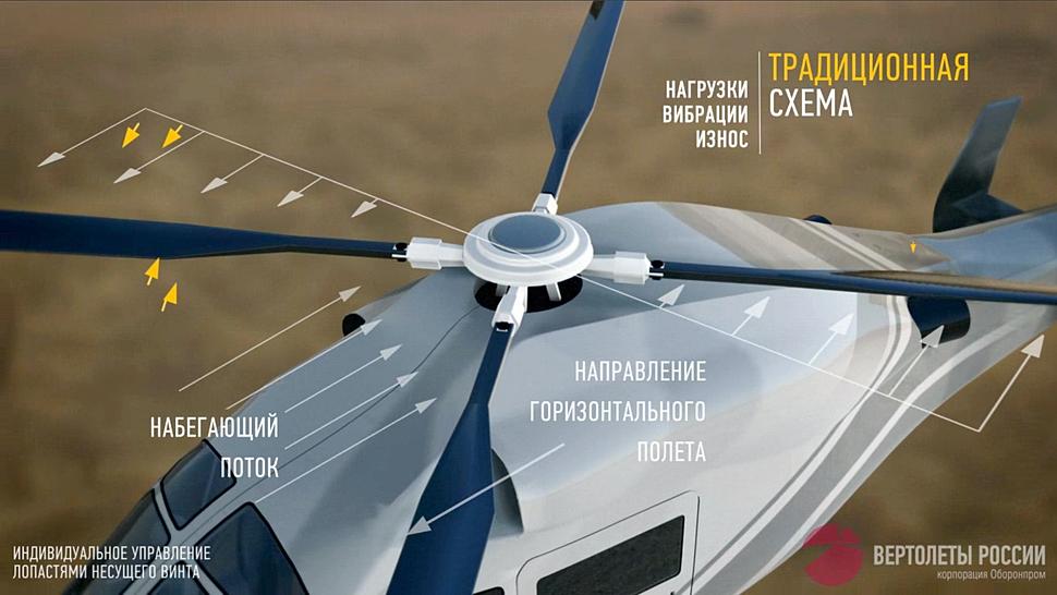 Как сделать лопасти вертолёта