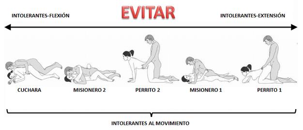 3 posiciones sexuales vs lesiones articulares Salud180