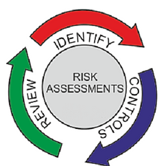 ipu assessment A free disc personality test gain insights to build better, stronger, more fulfilling relationships use this free disc personality profile assessment to get a fast estimate of your disc profile based on answers to 12 short questions.