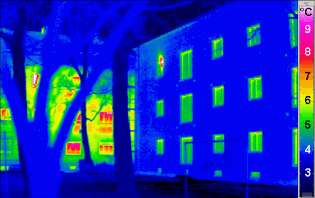 Anything particularly interesting about Infrared Lights?