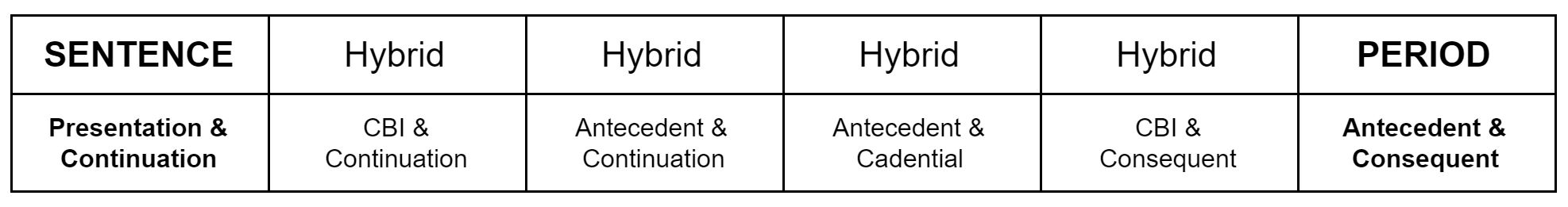 255d68 afaade1fe2594714a54bc78ea8716a5b~mv2 Piano Sonatas   Analysis: Hybrid Themes