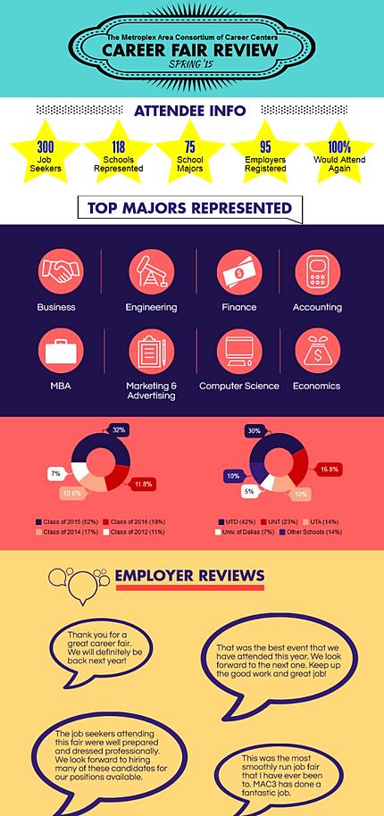 career-fair-review-sp-15_edited