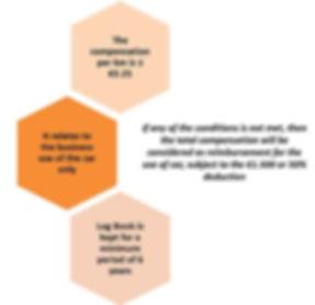 BENEFITS IN KIND pg3.jpg