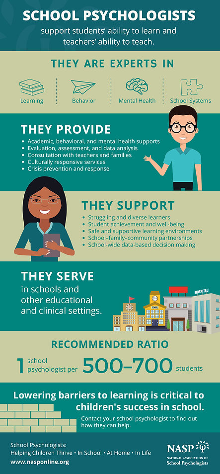Who Are School Psychologists Infographic