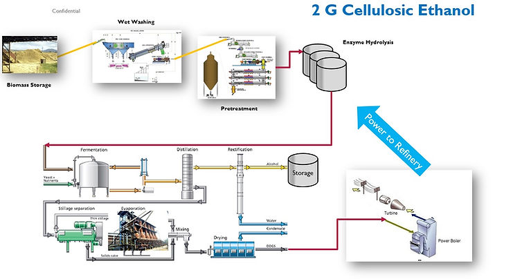 2G Process.jpg