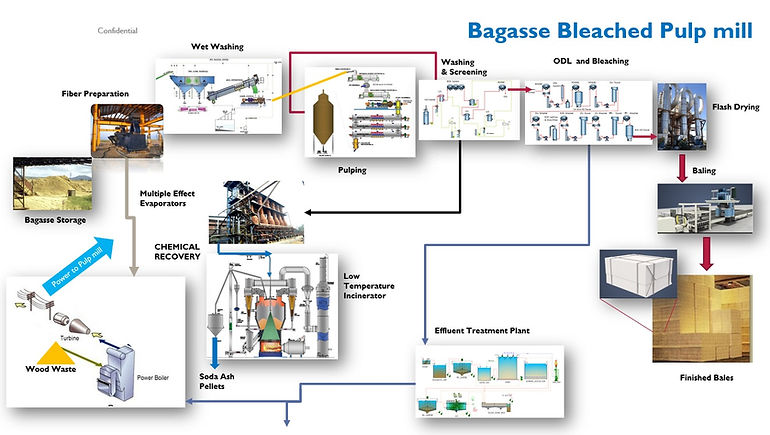Overall Process.jpg