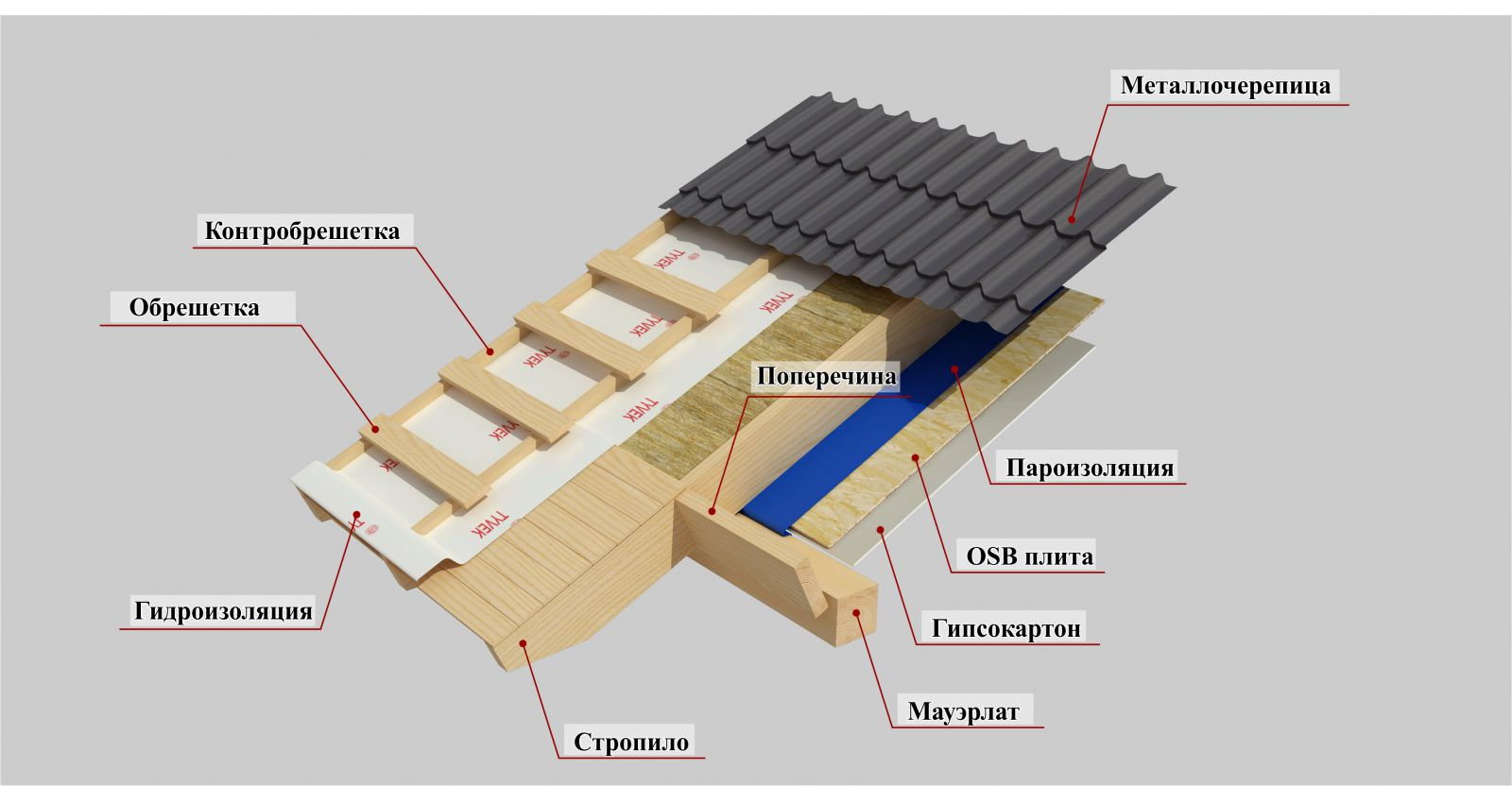 строительство домов ремонт квартир дворцы и замки VALDEK