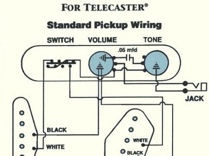 fender guitars cape town fender telecaster fender stratocaster
