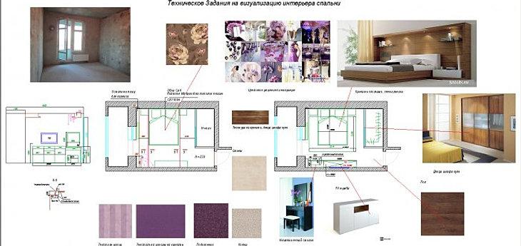 Техническое задание на проектирование дизайна интерьера