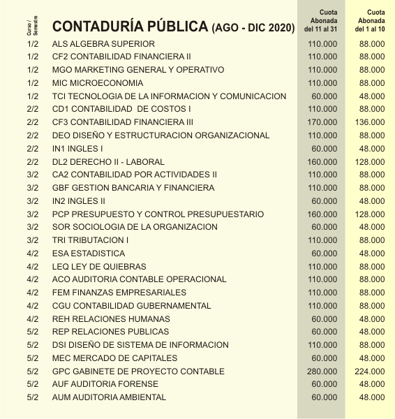 CONTADURIA PUBLICA (AGO - DIC 2020).png