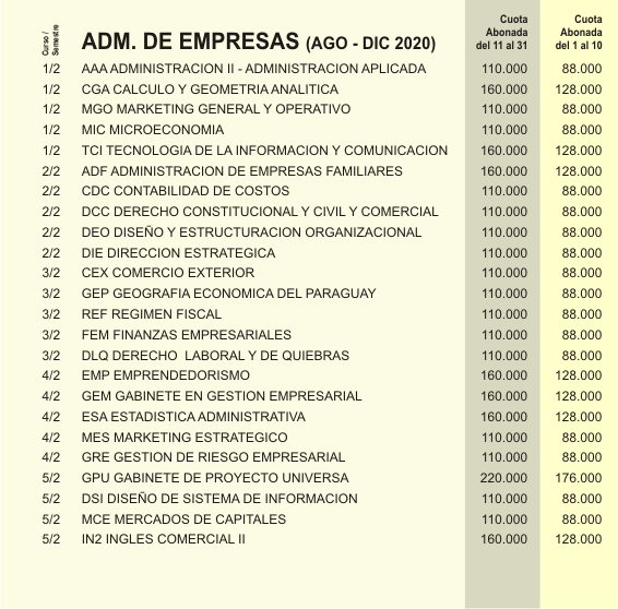 ADM. DE EMPRESAS (AGO - DIC 2020).png