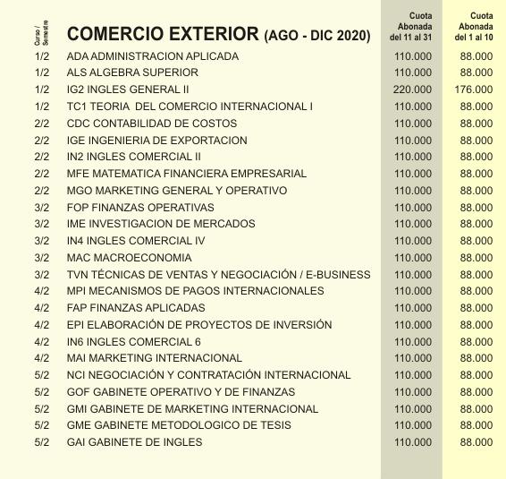 COMERCIO EXTERIOR (AGO - DIC 2020).png