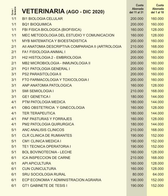 VETERINARIA (AGO - DIC 2020).png