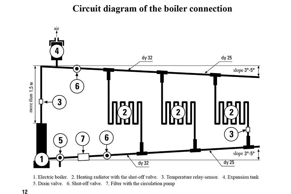 Система отопления с электрическим котлом схема6