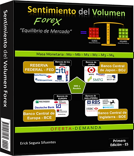 Forex c book