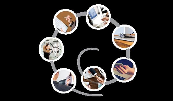 Etapas en la gestión de diversos tipos de procesos
