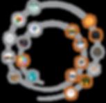 Imagen inclusiva de nustros clientes y colaboradores