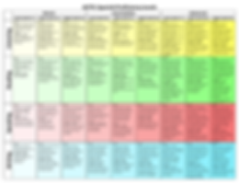 Assessment Grid.png