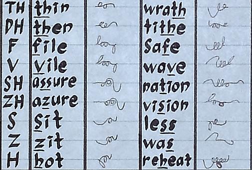Pitman Shorthand, part 1 of 3 Revised - YouTube