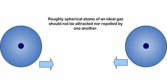 Fluoromethane Boiling Point Liquid At Room Temperature