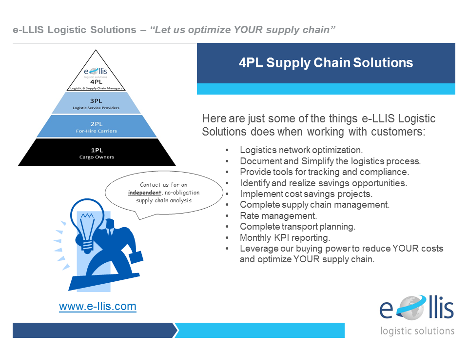 supply chain logistic solution The sustainable agenda and energy efficiency: logistics solutions and supply  chains in times of climate change author(s): árni halldórsson (school of.