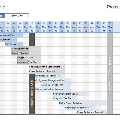 project time line.png