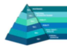 SST-Pyramid-with-text.png