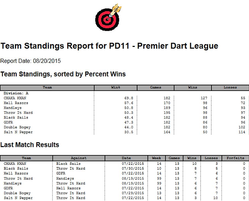 premier league darts standings
