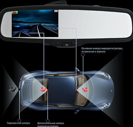hyundai i30 2013 год универсал dvr-mirror