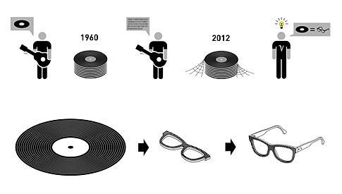 vinyl sunglasses, vinyl eyewear, vinyl record sunglasses